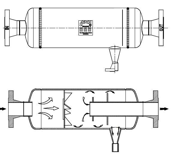 SH25 Сепаратор пара PN16-40